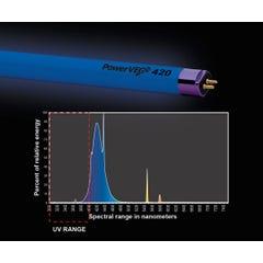 PowerVEG T5 4' 420 Blue Grow Light