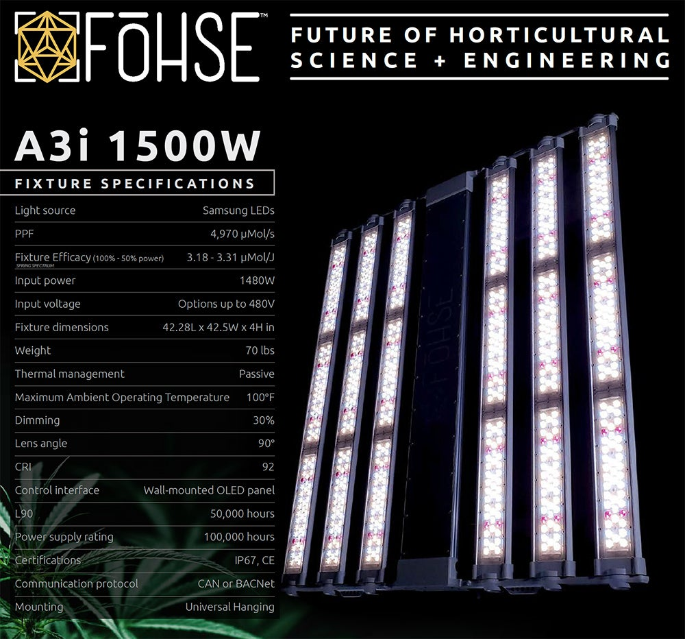 FOHSE A3i Specs